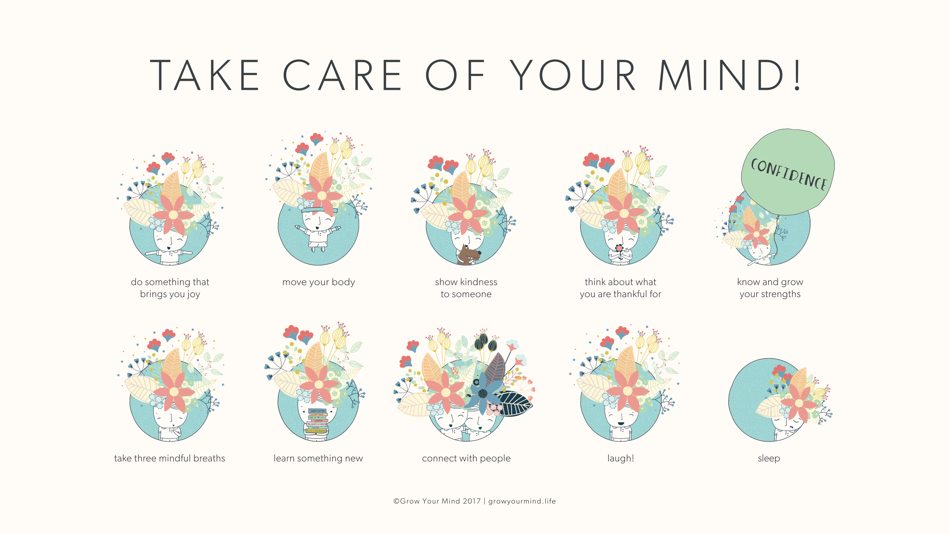 take care of your mind poster with the range of wasy you can look after your mental health