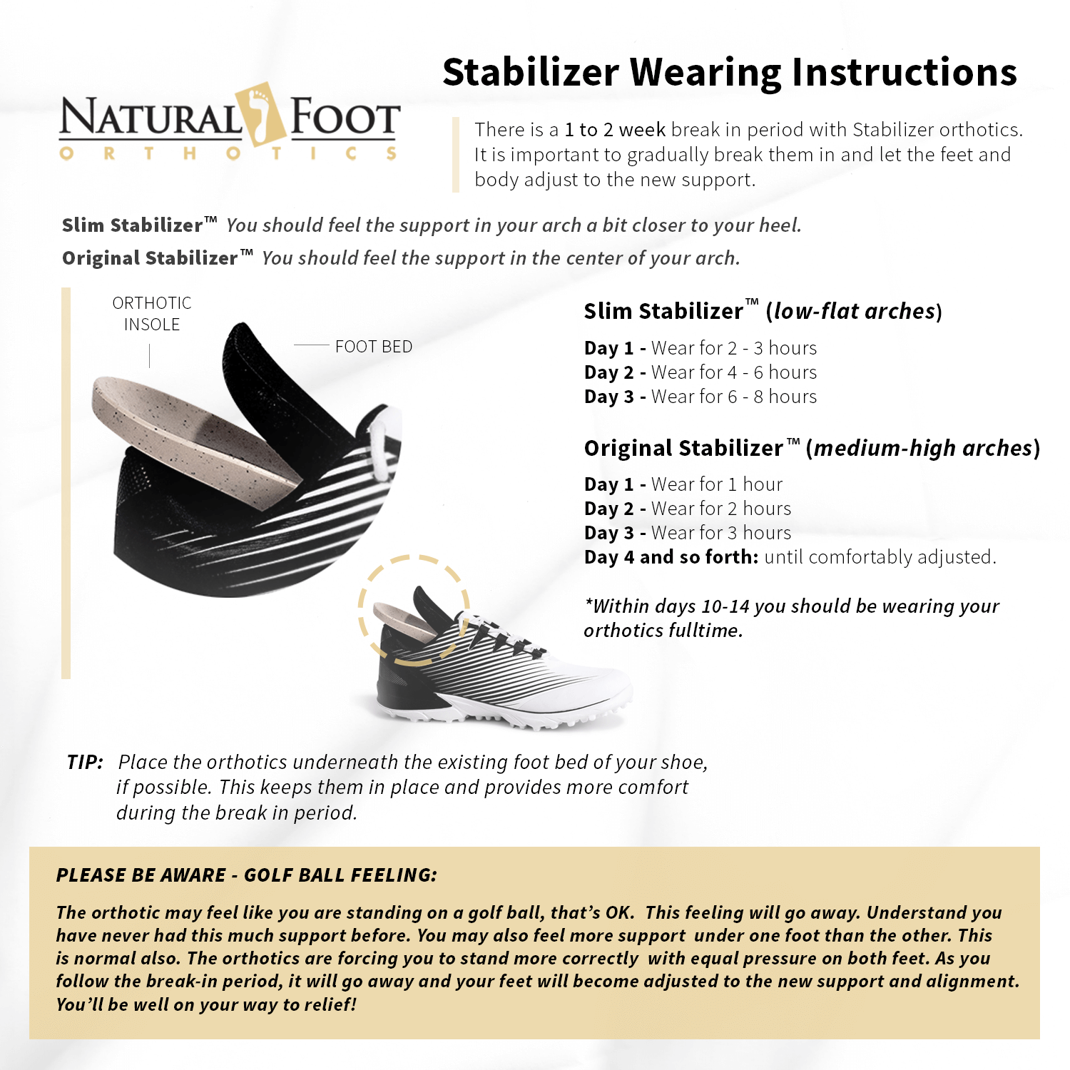 natural foot orthotics wearing guidelines