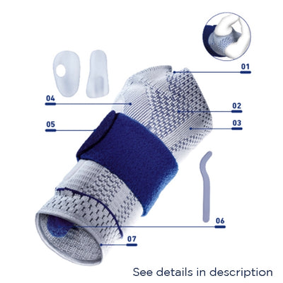 Detailed breakdown of different features of the ManuTrain Wrist Brace