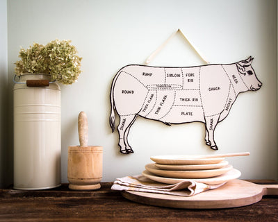 Wall Decor BULL for your kitchen Meat cutting chart by Atelier Article