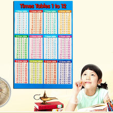019 Laminated Educational Times Tables Maths Children Kids Wall Chart Poster New