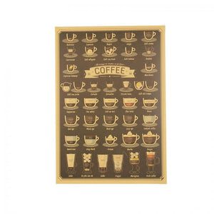 Hot Fashion Coffee Cup Bars Kitchen Drawing Poster Adornment Vintage Poster Retro Wall Sticker  51.5X36cm Kraft paper Poster