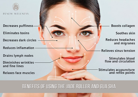 The jade roller and gua sha benefis