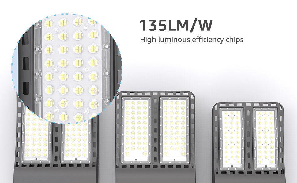 Why to use Hyperlite LED Parking Lot Lights