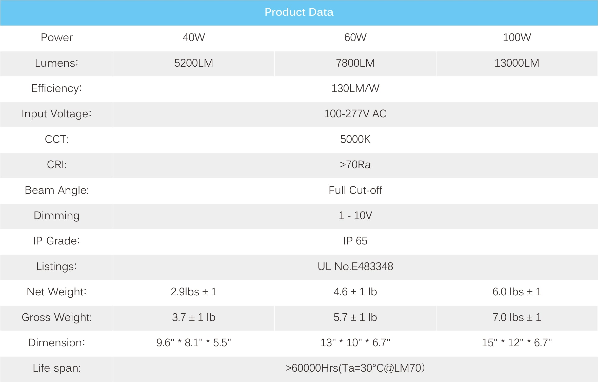 WallE Product sheet