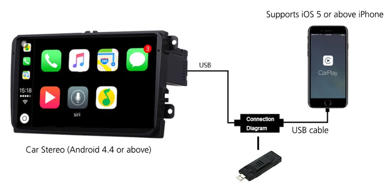 CarPlay USB Dongle For Almost Any Car With Steering Wheel Button Control
