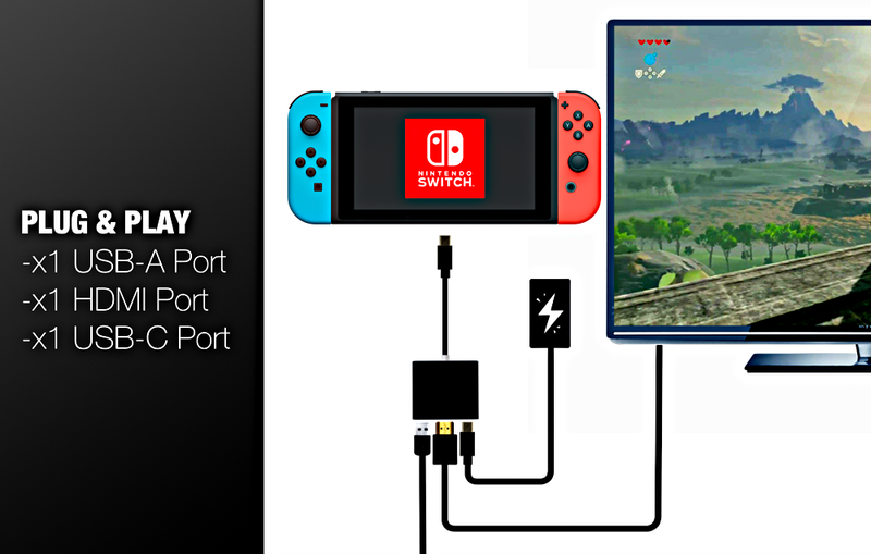 Nintendo Switch HDMI, USB-C Travel Dongle For Connecting To