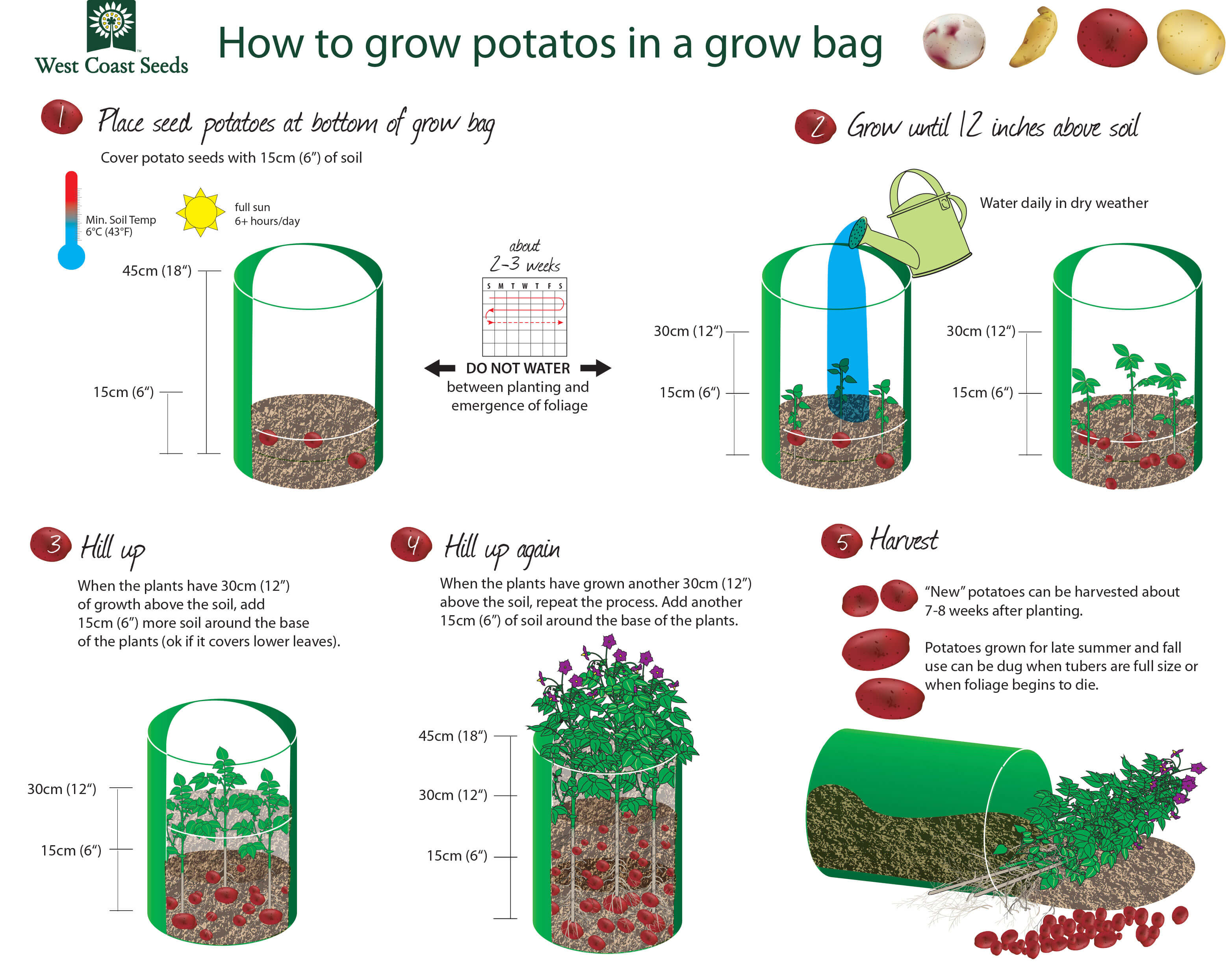 Potato Grow Bags  U2013 West Coast Seeds