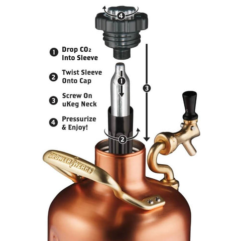 Image of GrowlerWerks UKeg 128 oz Copper Pressurized Carbonated Growler (Model: GWA1002-CU-NB-00)