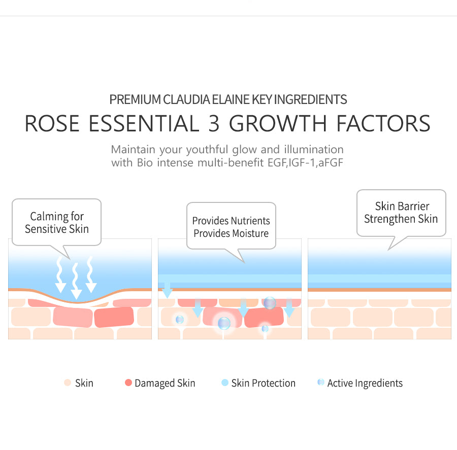 ROSE ESSENTIAL BRIGHTENING  CREAM