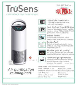 TruSens Air Purifier with Air Quality Monitor