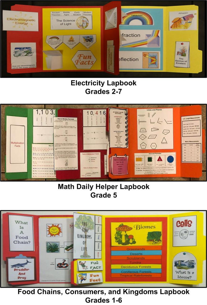 A Journey Through Learning Lapbook Photos