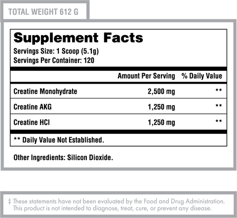 creatine-supplement-facts