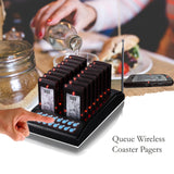 Queue Wireless Coaster Pagers for Restaurant - ringdido