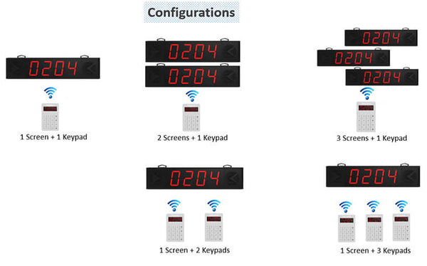 Queuing Calling System | 3 Screens + 1 Keypad - ringdido