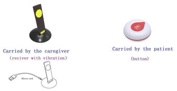 Vibrating Pager System | Smart Caregiver Wireless Call System | Caregiver Call Button | RingDiDo Call - ringdido