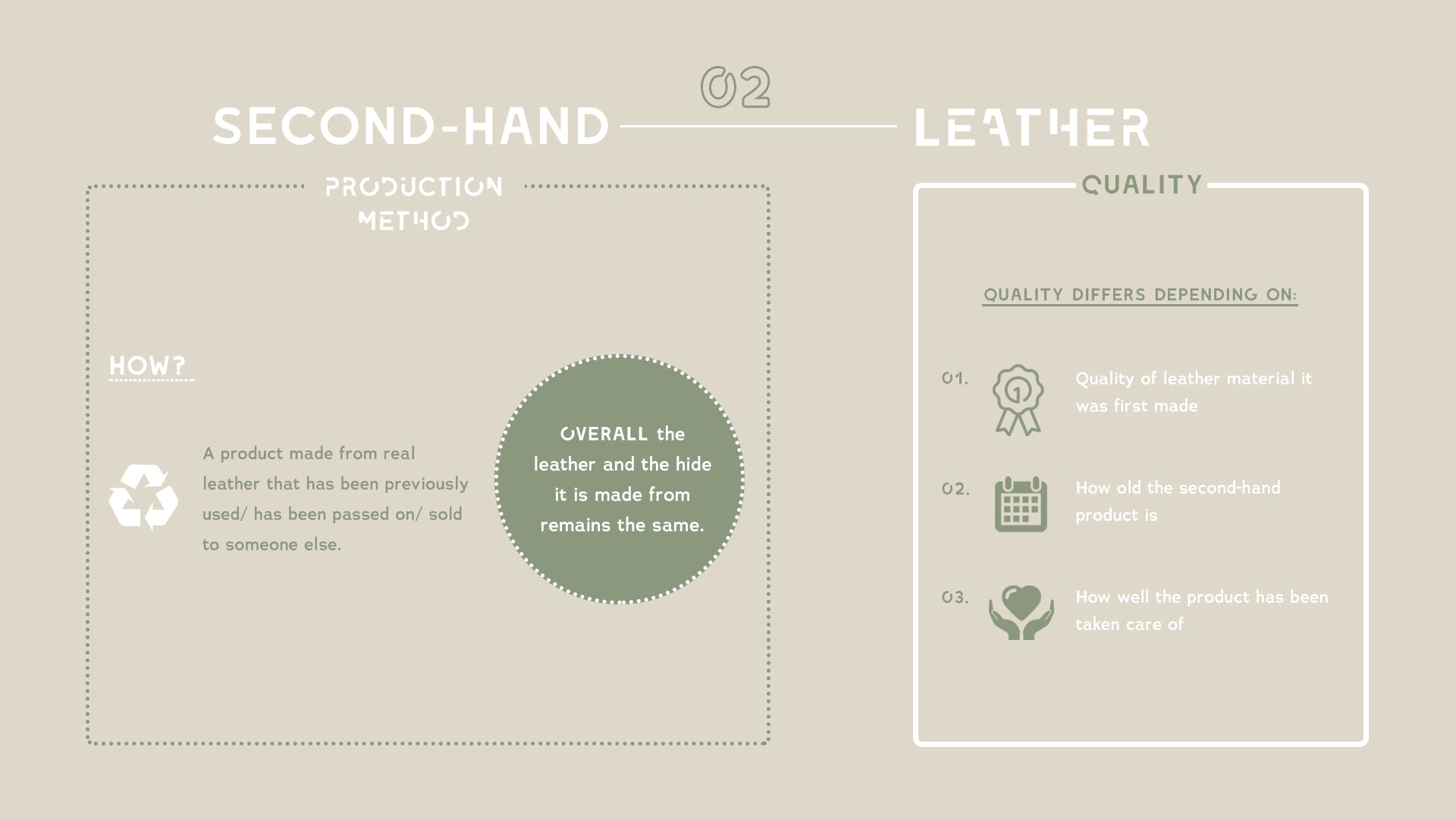 second hand leather infographic