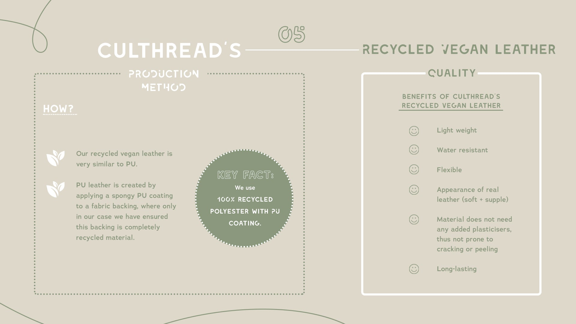 culthread recycled vegan leather