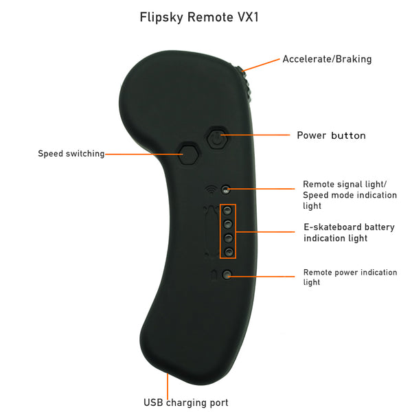 Flipsky 2.4Ghz remote control for VESC