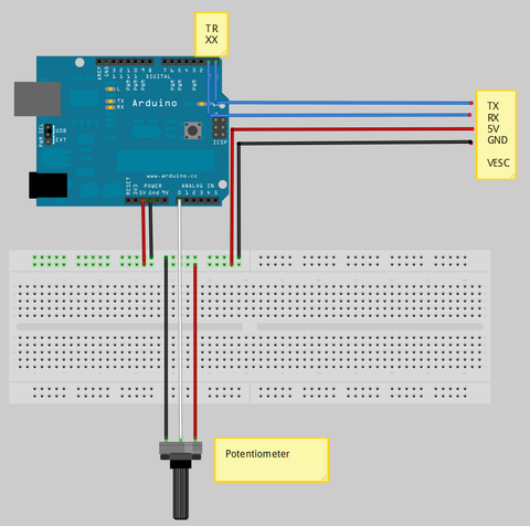 Arduino board for UART wiring