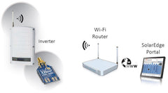 Solar Wireless Monitoring