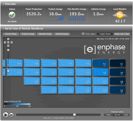 enphase energy enlighten