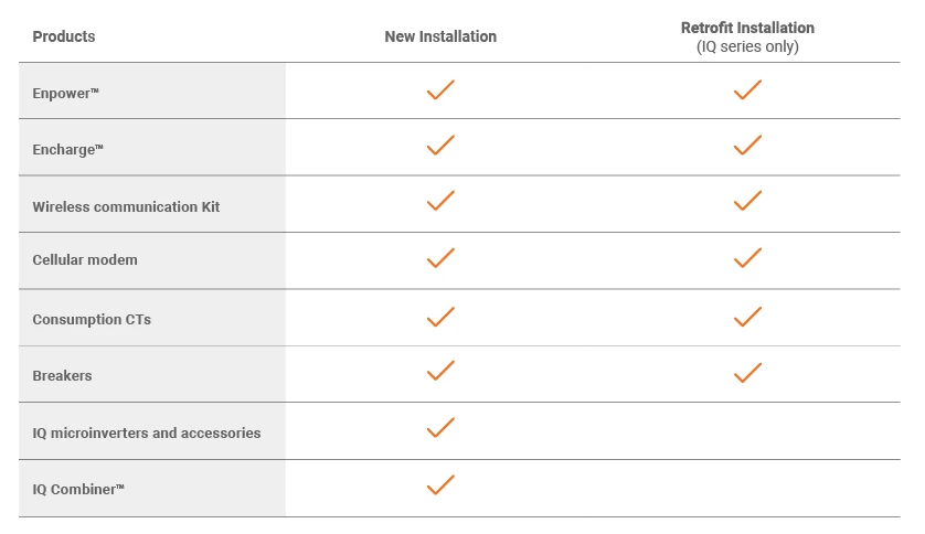 new installation enphase ensemble installation versus retrofit installation chart