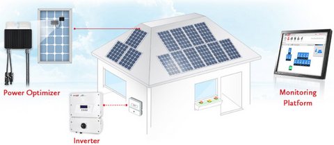 10065 Watt (10kW) DIY Solar Install Kit w/SolarEdge Inverter
