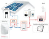 20130 Watt (20kW) DIY Solar Install Kit w/SolarEdge Inverter