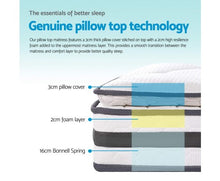Load image into Gallery viewer, Giselle Bedding Queen Size Pillow Top Foam Mattress