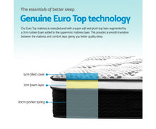 Load image into Gallery viewer, Giselle Bedding's Premier Series Euro Top 5 Zone Queen Mattress
