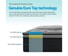 Load image into Gallery viewer, Giselle Bedding Queen Size Spring Foam Mattress Top
