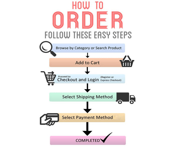how to order