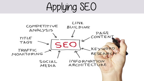 Applying SEO