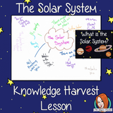 The Solar System Space Knowledge Harvest Lesson   This download is a complete lesson on introducing solar system with a knowledge harvest.  It is the perfect lesson to start a topic on space and our solar system. Included: * Full lesson plan * Example knowledge harvest * Big Question #lessonplanning #teachingresources #teaching #resources #space #sciencelesson