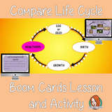 Comparing Life Cycles - Boom Cards Digital Lesson