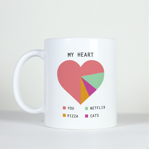 Custom Heart Pie Chart Mug