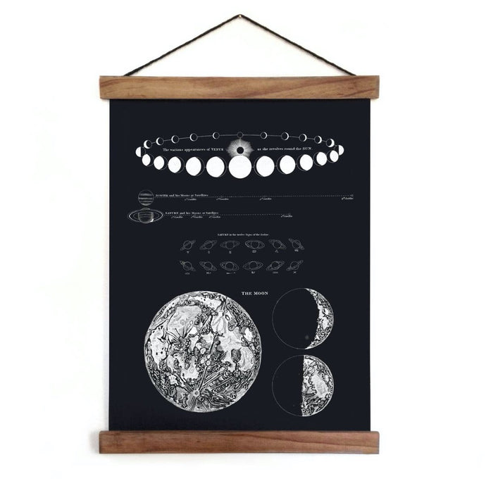 Vintage moon map and venus chart print, black background with white illustrations. Stained wood trim and hanging cord.