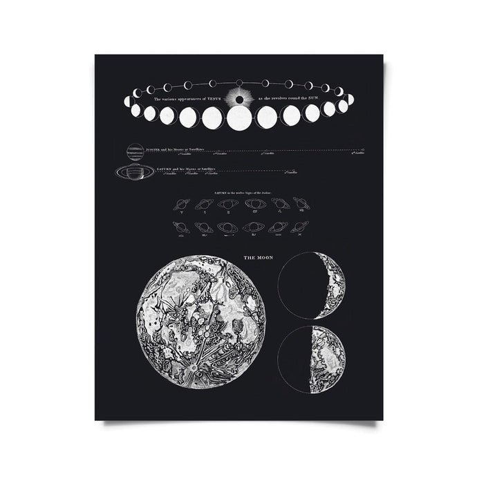 Vintage moon map, Saturn and Venus print.  Black background with white illustrations.