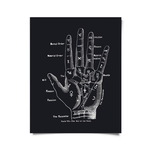 Vintage palmistry chart print. Mystical fortune teller palm reader, Black background with white illustrations.