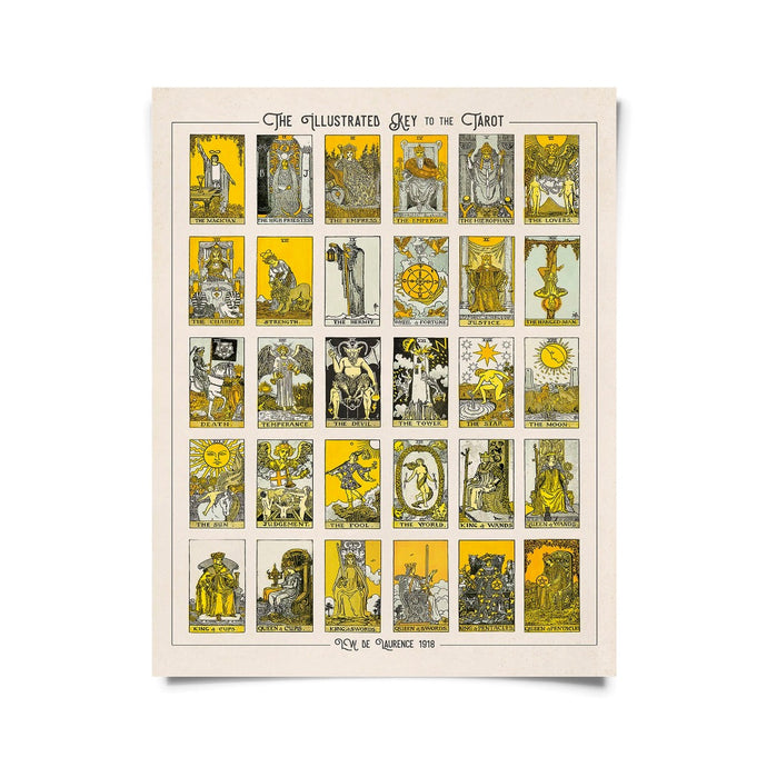 Vintage tarot card chart print with 30 unique fortune teller gypsy carnival illustrations. Assorted colors of mustard, light blue, black, and cream.