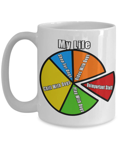 Funny Dog Lover Gift - My Dog Life In A Pie Chart - Coffee Mug Coffee Mug Gearbubble