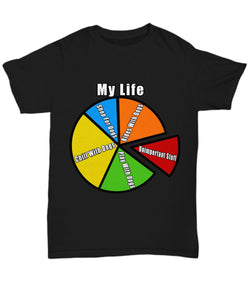 Funny Dog Lover Gift - My Dog Life In A Pie Chart - T-Shirt Shirt / Hoodie Gearbubble