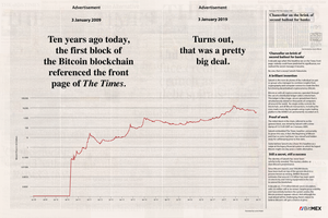 Bitcoin References the Times Artwork by Lucho Poletti