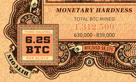 Third Bitcoin Halving