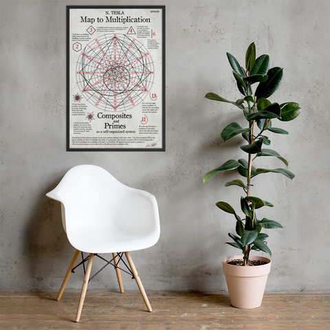 Tesla's Map [Framed Print, Limited to 9]