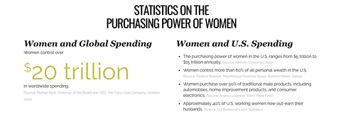 The Purchasing Power of Women Online Girl Power Marketing