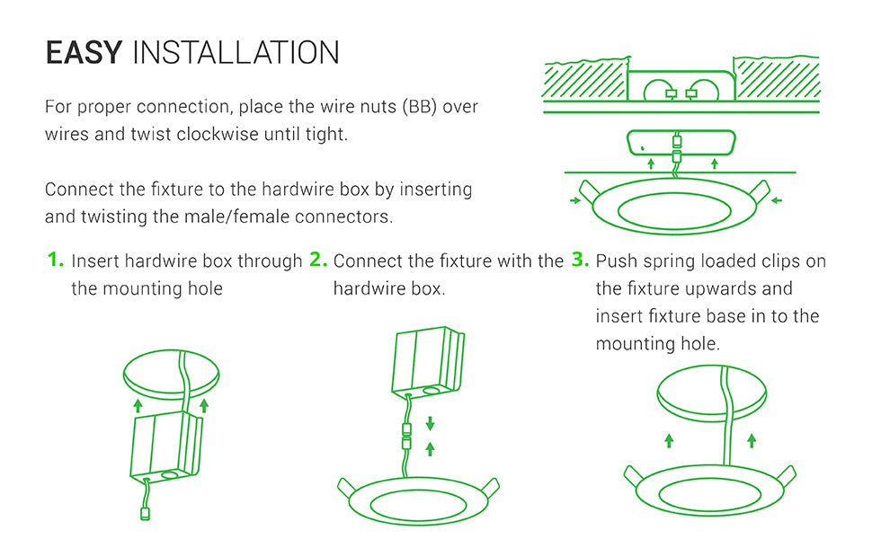Easy Installation. Cut hole in ceiling. See FAQs for hole sizing. 1. Insert junction box through the hole. 2. Connect the fixture with the junction box using included male to female wire connectors. Place included wire nuts over wires and twist clockwise until tight. 3. Push spring loaded clips upwards and insert fixture base into the mounting hole. Springs and the smooth trim will hold the fixture in place around your ceiling.