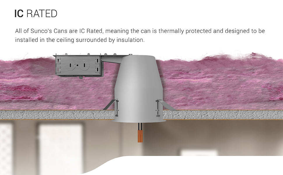 All Sunco recessed cans, including this 4-inch remodel, are IC rated. The cans are thermally protected and designed to be installed in the ceiling surrounded by insulation. Image shows the 4-inch recessed can, remodel in a ceiling with an attached junction box and the clips holding the can in place. TP24 connector included, as shown.
