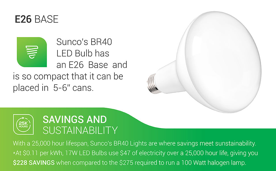 Sunco's BR40 LED bulb has an E26 base and is so compact that it fits in a 6-inch can. With a 25,000 hour lifespan, this BR40 provides savings and sustainability. At 11 cents per kWh, 17W LED bulbs use 47 dollars of electricity over a 25,000 hour life, giving you a 228 dollar savings, when compared to the 275 dollars required to run a 100 watt halogen lamp.